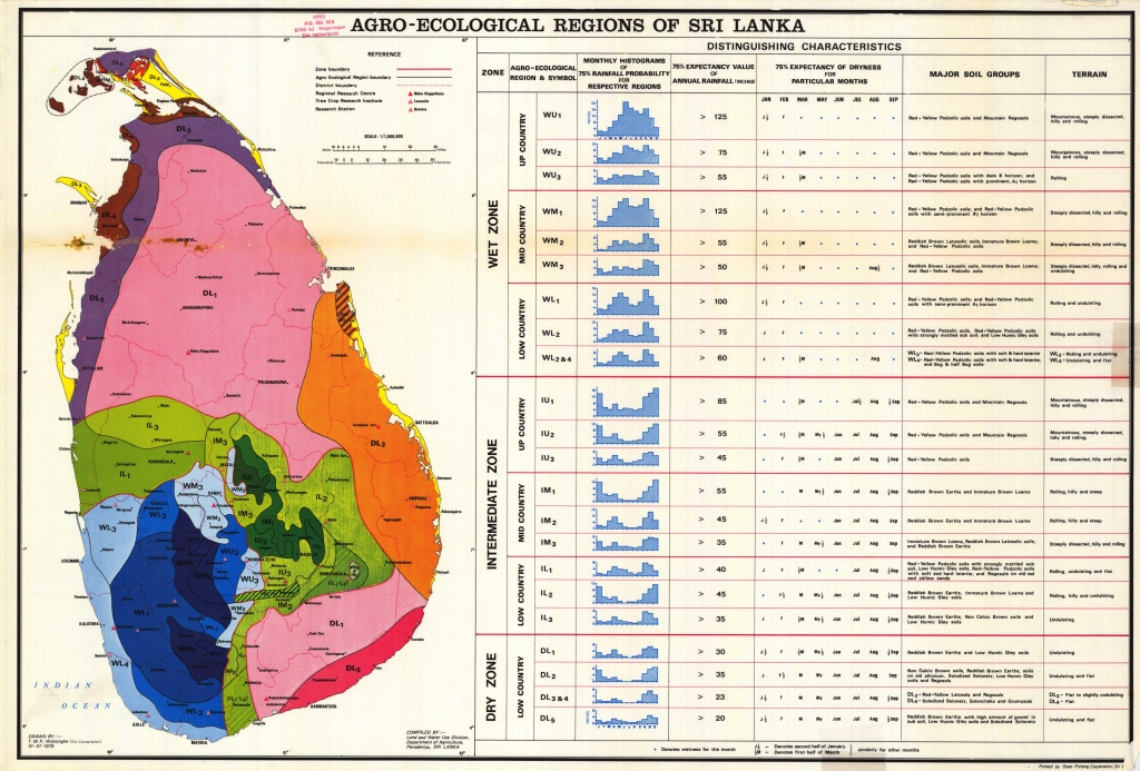 Agro Ecological Regions in Sri Lanka
